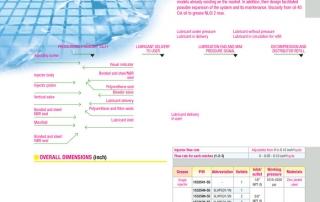 pagina del catalogo in inglese