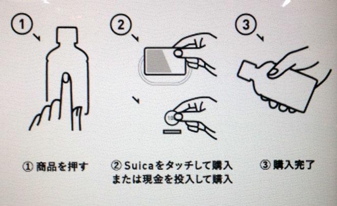 illustrazioni e istruzioni nello schermo touch di una vending machine