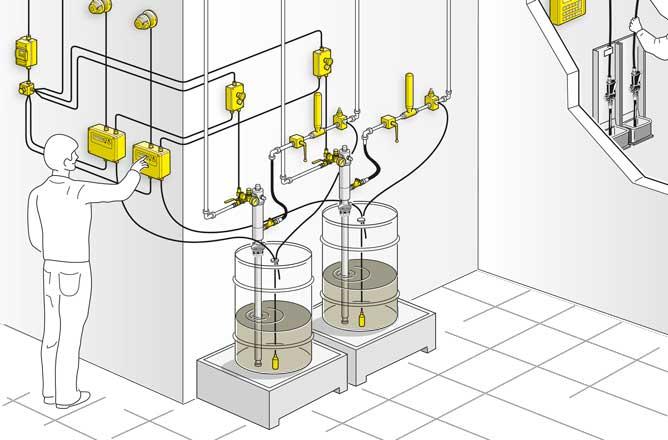 illustrazione di un impianto di lubrificazione