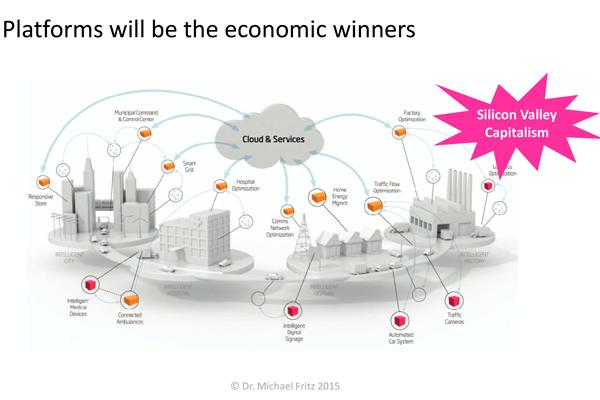 Slide con illustrazione del modello Platform