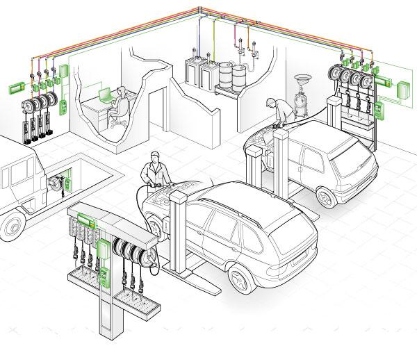 illustrazione che mostra l'esempio applicativo di un prodotto
