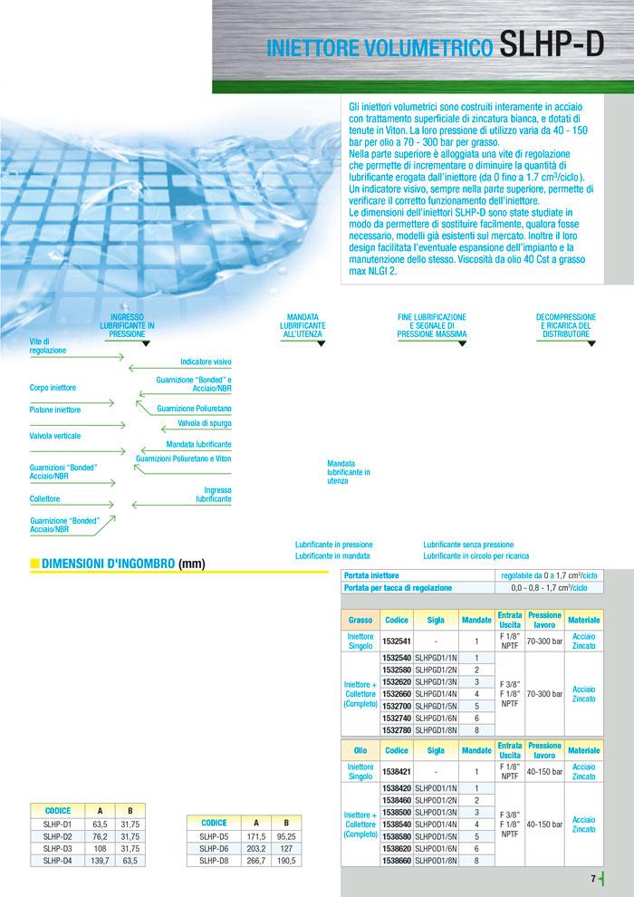 pagina del catalogo in italiano