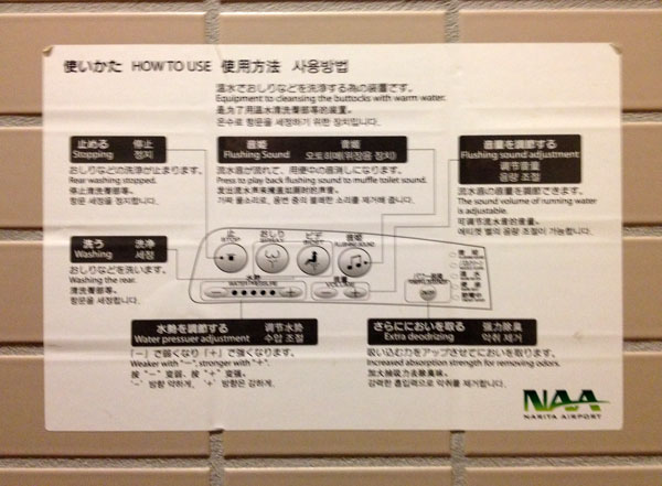 illustrazioni e istruzioni di uso di un wc giapponese