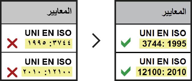 esempio impaginazione numeri arabo